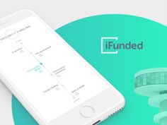 iFunded. Real Estate Crowdfunding