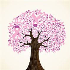 Breast Cancer Awareness | Tips For Prevention & Detection | Live Love Spa