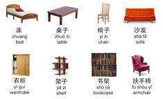 Furniture Chinese Words
