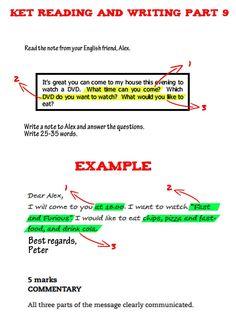 Cambridge KET exam. Writing part.