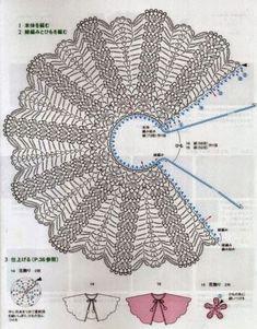 PDF Crochet Pattern- Easy Stitch Crochet Cape and Capelet Crochet Baby Poncho, Crochet Cape, Crochet Motifs, Crochet Collar, Crochet Diagram, Crochet Shawl, Crochet Stitches, Crochet Patterns, Diy Crafts Crochet