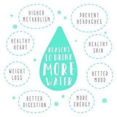 Hydration drops, Habit tracker, Drink water tracker, Water drops, Cute planner s… Drink Water Quotes, Drink More Water, Benefits Of Drinking Water, Water Benefits, Drinking Water Facts, Health Benefits, Importance Of Water, Fitness Motivation, Fitness Quotes