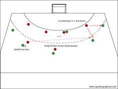 Handball Training Übungen » Handballtraining Handballübungen