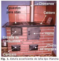 Cooking Stove, Stove Oven, Kitchen Stove, Pizza Oven Outdoor, Outdoor Cooking, Tyni House, Outdoor Fireplace Designs, Rocket Stoves, Outdoor Kitchen Design