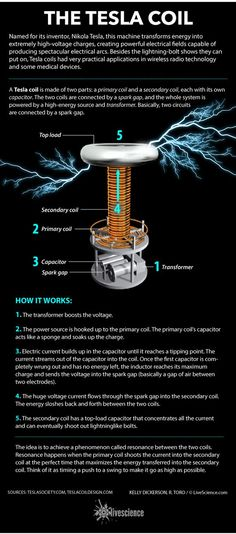 How Tesla coils generate high-voltage electrical fields. How Tesla coils generate high-voltage electrical fields. Tesla Coil, High Voltage, Quantum Physics, Physical Science, Mad Science, Forensic Science, Science Books, Science Art, Science Education