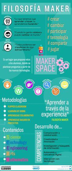 Filosofía Maker: qué es