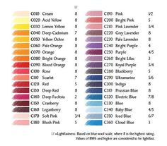 derwent coloursoft pencils - Yahoo Image Search Results