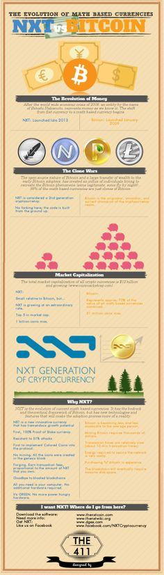 Nxt vs Bitcoin: The Evolution of Math Based Currencies —A comparison of two cryptocurrencies. #nxt #bitcoin #btc