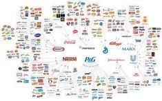 Ha, Markenvielfalt. Wer gehört zu wem und was gehört zu wem. Große Firmen sind groß. Interessante Infografik, die das Konzerntum mal aufschlüsselt. Klick für größer. (via doktorsblog) Facebook Twitter Google+ Pinterest WhatsApp