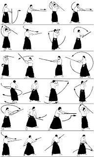 Bokken kata (Placement des mains : La main gauche ce pose au bout du manche (Saïa) le petit doigt dépasse presque dans le vide, la main droite ce place au dessus, a 1cm environ de la garde (Tsuba). Le mouvement de coupe peu ce comparé au mouvement du jeté du fil de pêche au bout d une canne.) Conseil d achat : investir dans un set bokken avec son fourreau, afin d apprendre a sortir et rentré l arme avec réalisme et non dans le vide sans contrainte !