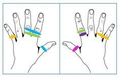 Rekkers en vingers kaart 5