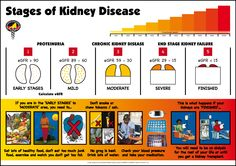 25 best organ donation the gift of life images on pinterest organ