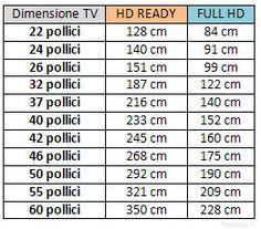 Colori pareti soggiorno tortora interno casa nuova - Distanza tv divano ...