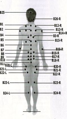 Acupressure Therapy Chinese cupping point from DR, Tamer's Cupping Therapy encyclopedia Cupping Therapy, Massage Therapy, Holistic Medicine, Herbal Medicine, Cupping Points, Cupping Massage, Massage Tips, Chinese Cupping, Massage Images