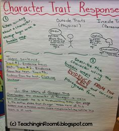 A whole blog post (with LOTS of anchor charts and pictures) about a week long journey through character traits and how the author uses them to hook us into a book. Ends with a response the kids write....ala what they will have to do on The TEST! Great for CCSS!