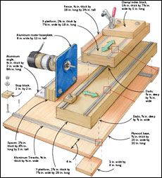 Shopmade Slot Mortiser - Fine Woodworking Article