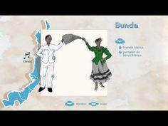 Trajes Típicos de Colombia, Bunde - YouTube