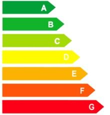 Escala certificación energética.