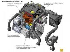 Novo motor 1.6 DCi da Renault mais eficiente. Automoveis-Online