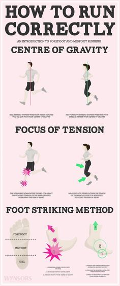 Looking for introduction on how to run correctly? Then you'll want to check  out this infographic. It includes advice on your center of gravity, focus  and tension, and actual foot technique.