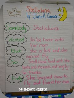 Reading Response - The Teachers' Cauldron: Stellaluna SWBSF Freebie! Reading Lessons, Reading Strategies, Reading Activities, Reading Skills, Guided Reading, Teaching Reading, Learning, Stellaluna, Reading Anchor Charts