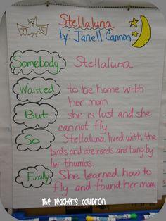 summary of stellaluna | The Teachers' Cauldron: Stellaluna SWBSF ... | Reading: Main Idea ...
