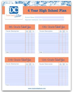 Four Year High School Plan Template Download - Dual Credit at Home