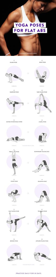 14 Yoga Poses for Flat Abs. They say abs are made in the kitchen, but that doesn't mean all exercise is in vain. Whether you're craving washboard abs or just a little less pooch, a healthy diet and regular workout routine will help you get there. Yoga Fitness, Fitness Diet, Fitness Motivation, Vinyasa Yoga, Yoga Flow, Yoga Meditation, Yoga Inspiration, Gym Workouts, At Home Workouts