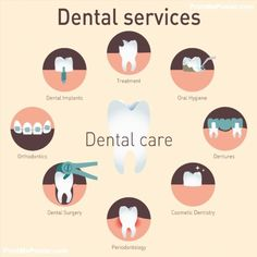 Condemned Dental Care Tips Cosmetic Dentistry Dental Hospital, Medical Dental, Dental Health, Dental Care, Top Dental, Dental Clinic Logo, Dental Images, Dental Posters, Dental Fillings