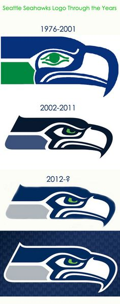 "Seattle Seahawks Football Team Logo Through the Years. From ""Super Bowl Uniforms: A Real Color War"" on the Munsell Color Blog. (Image courtesy of Seattle Seahawks)"