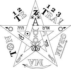 Eliphas Levi's Pentagram +..{X+X∞} ................. andraaj repin 2014 S/S Anuubis