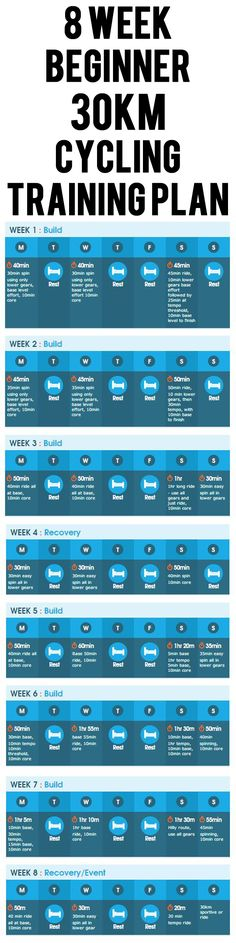 8 WEEK BEGINNER 30KM  CYCLING TRAINING PLAN