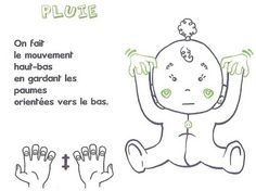 Start using thise easy suggestions to teach your baby some simple sign language skills and finally find out what goo-goo gah-gah really means. Simple Sign Language, Baby Sign Language, French Signs, Early Reading, French Language Learning, Kids House, Vocabulary, Baby Dolls, Teaching