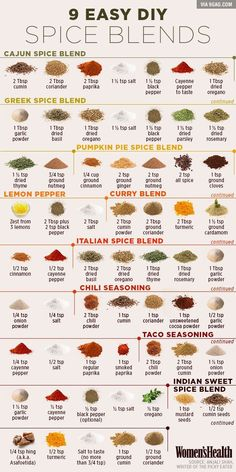 9 Easy DIY Spice Blends That Can Help You Lose Weight
