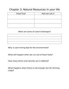 Voices of Alberta Chapter 3 by mrsabc · Ninja Plans Oil Sands, School Subjects, Coal Mining, Chapter 3, Social Studies, Textbook, Teaching Resources, The Voice, Homeschool