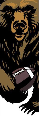 University of Montana- Grizzlies