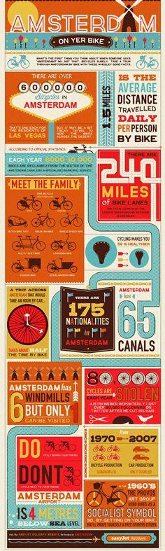 Amsterdam: On Yer Bike.