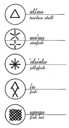 Samoan Siapo Designs