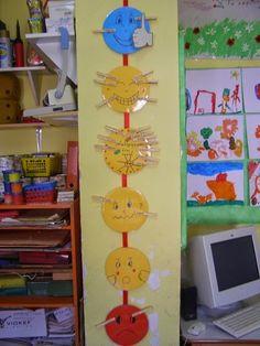 Νηπίων.....ΕΡΓΑ και ΗΜΕΡΕΣ!!!!: Η ΦΑΤΣΟΥΛΑ ΜΕ ΦΩΝΑΖΕΙ ΜΑΝΤΑΛΑΚΙ ΑΝΕΒΑΖΕΙ....... Classroom Rules, School Classroom, Classroom Decor, Class Rules, Educational Crafts, Positive Behavior, Social Emotional Learning, Little Monsters, School Organization