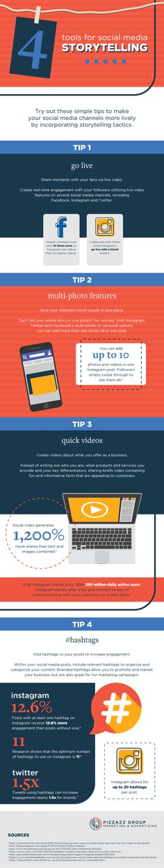 4 Tools for Social Media Storytelling - #Infographic