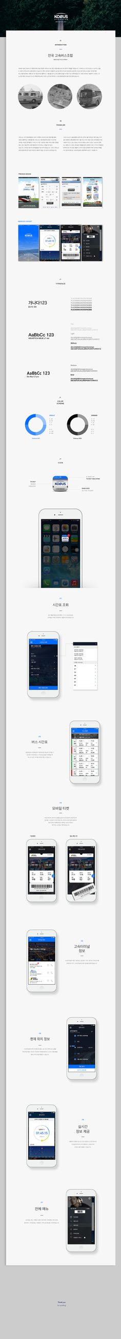 Kobus Mobile Application Redesign - UI/UX