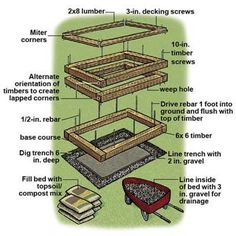 raised planting bed diagram