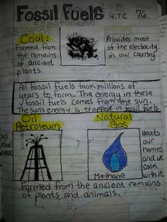 fossil fuel formation anchor chart science anchor charts pinterest anchor charts fossils. Black Bedroom Furniture Sets. Home Design Ideas