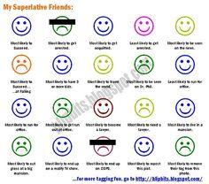 Blip Bits: Your Superlative Friends