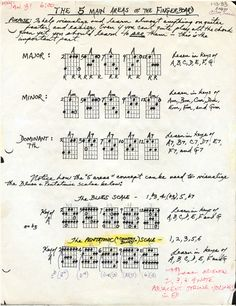 the first guitar lesson.