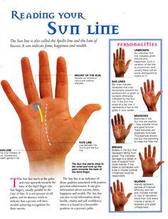 Divination:  #Palmistry ~ Reading Your Sun Line.