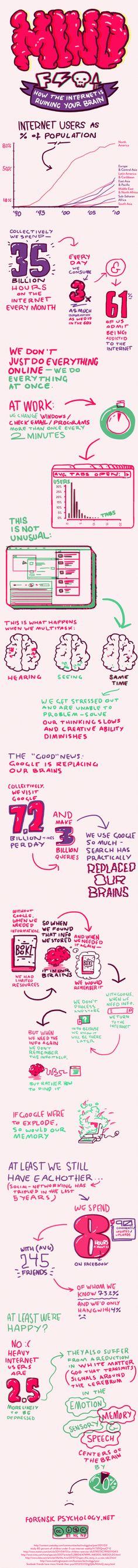 How the internet is ruining your brain | Lees onze artikelen op http://vonbrink.nl/nieuws