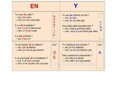 Visuel de www.french-amis.com sur les pronoms EN et Y.
