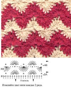 """""""Crochet Stitch - Chart - this looks like a ripple stitch but it is made of half wheels! Cool!!"""" ~ I like this...if I can read it/figure it out!"""