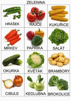 Just a few pictures/words for various vegetables and fruits. Montessori Trays, Vegetable Pictures, Stipa, Food Pyramid, Cooking With Kids, Fruits And Vegetables, Broccoli, Crafts For Kids, Nutrition